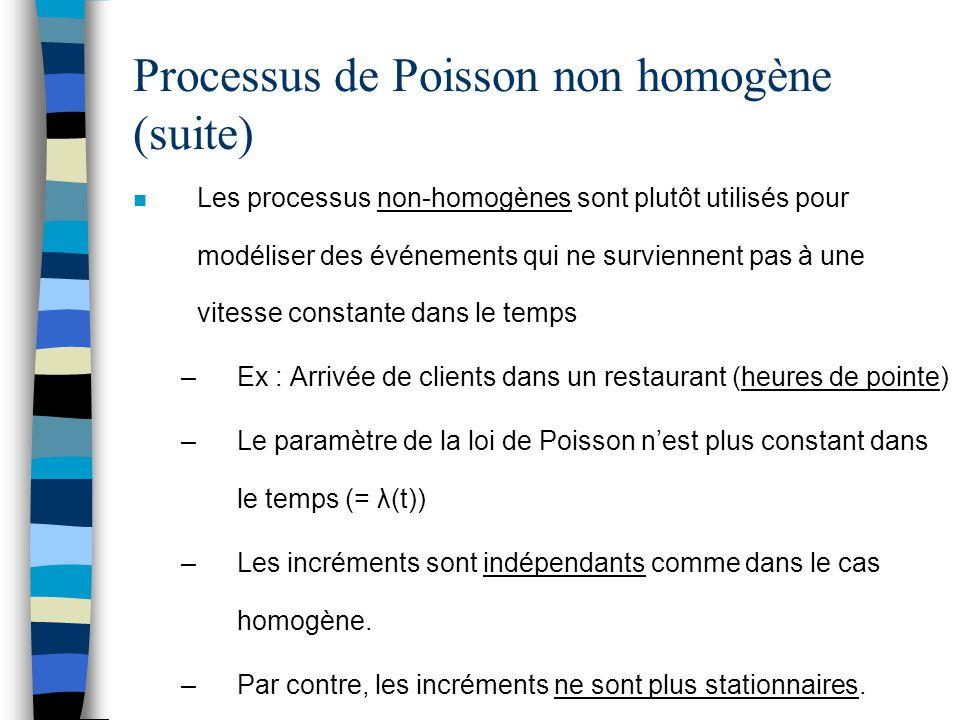 Processus de Poisson non homogène (suite) n Les processus non-homogènes sont plutôt utilisés pour modéliser des événements qui ne surviennent pas à un