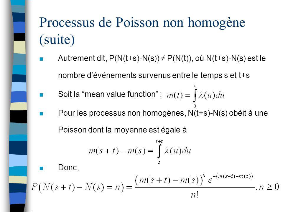Processus de Poisson non homogène (suite) n Autrement dit, P(N(t+s)-N(s)) ≠ P(N(t)), où N(t+s)-N(s) est le nombre d'événements survenus entre le temps