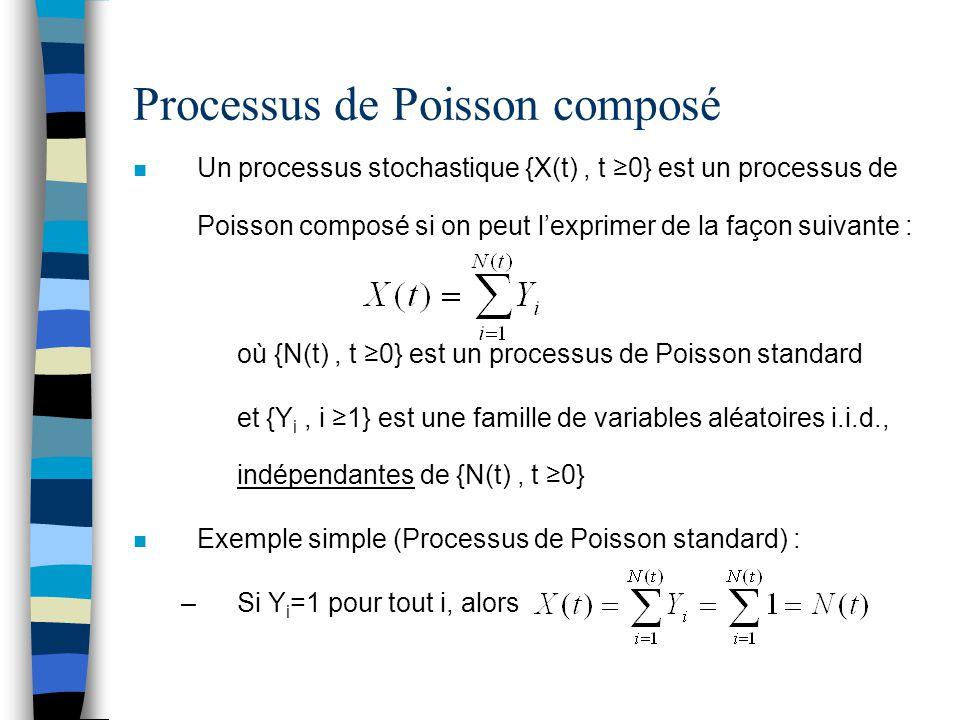Processus de Poisson composé n Un processus stochastique {X(t), t ≥0} est un processus de Poisson composé si on peut l'exprimer de la façon suivante :