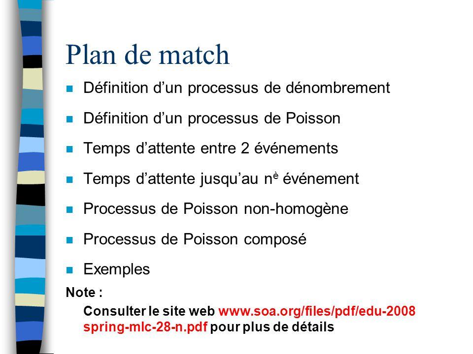 Plan de match n Définition d'un processus de dénombrement n Définition d'un processus de Poisson n Temps d'attente entre 2 événements n Temps d'attent