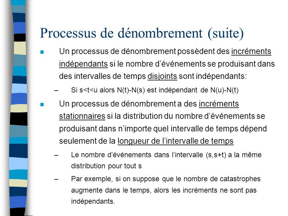 Processus de dénombrement (suite) n Un processus de dénombrement possèdent des incréments indépendants si le nombre d'événements se produisant dans de
