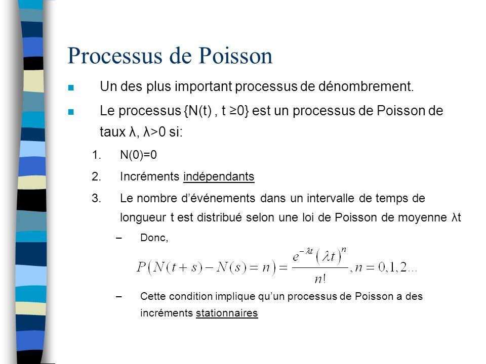Processus de Poisson composé n Un processus stochastique {X(t), t ≥0} est un processus de Poisson composé si on peut l'exprimer de la façon suivante : où {N(t), t ≥0} est un processus de Poisson standard et {Y i, i ≥1} est une famille de variables aléatoires i.i.d., indépendantes de {N(t), t ≥0} n Exemple simple (Processus de Poisson standard) : –Si Y i =1 pour tout i, alors
