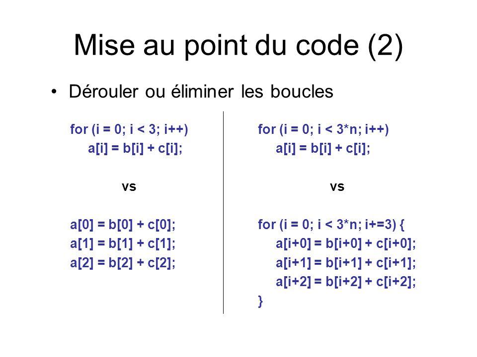 Mise au point du code (2) for (i = 0; i < 3; i++) a[i] = b[i] + c[i]; vs a[0] = b[0] + c[0]; a[1] = b[1] + c[1]; a[2] = b[2] + c[2]; for (i = 0; i < 3*n; i++) a[i] = b[i] + c[i]; vs for (i = 0; i < 3*n; i+=3) { a[i+0] = b[i+0] + c[i+0]; a[i+1] = b[i+1] + c[i+1]; a[i+2] = b[i+2] + c[i+2]; } Dérouler ou éliminer les boucles