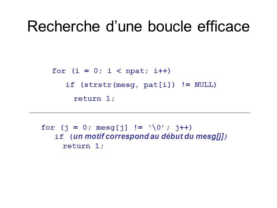 int patlen[NPAT];/* longueur du motif */ int starting[UCHAR_MAX+1][NSTART];/* les motifs classés par caractères initiaux */ int nstarting[UCHAR_MAX+1];/* nombre de motifs de ce type */ … /* isspam : teste mesg pour l'occurrence d'un motif */ int isspam(char *mesg) { int i, j, k; unsigned char c; for (j = 0; (c = mesg[j]) != '\0'; j++) { for (i = 0 ; i < nstarting[c]; i++) { k = starting[c][i]; if (memcmp(mesg+j, pat[k], patlen[k]) == 0) { printf(''spam : correspondance pour '%s'\n'', pat[k]); return 1; } return 0; } Nouvelle version de isspam