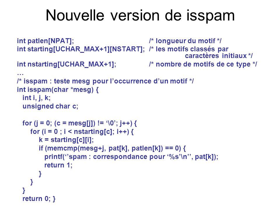 int patlen[NPAT];/* longueur du motif */ int starting[UCHAR_MAX+1][NSTART];/* les motifs classés par caractères initiaux */ int nstarting[UCHAR_MAX+1]