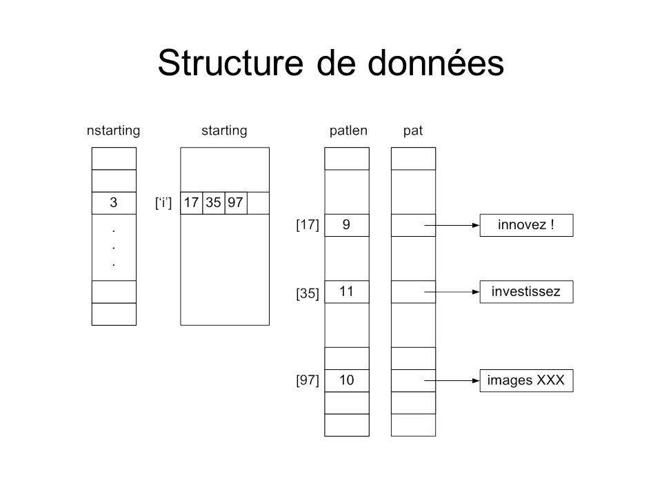 Code de construction des tables int i; unsigned char c; for (i = 0; i < npat; i++) { c = pat[i][0]; if (nstarting[c] >= NSTART) eprintf(''trop de motifs (>=%d) commençant par '%c' '', NSTART, c); starting[c][nstarting[c]++] = i; patlen[i] = strlen(pat[i]); }