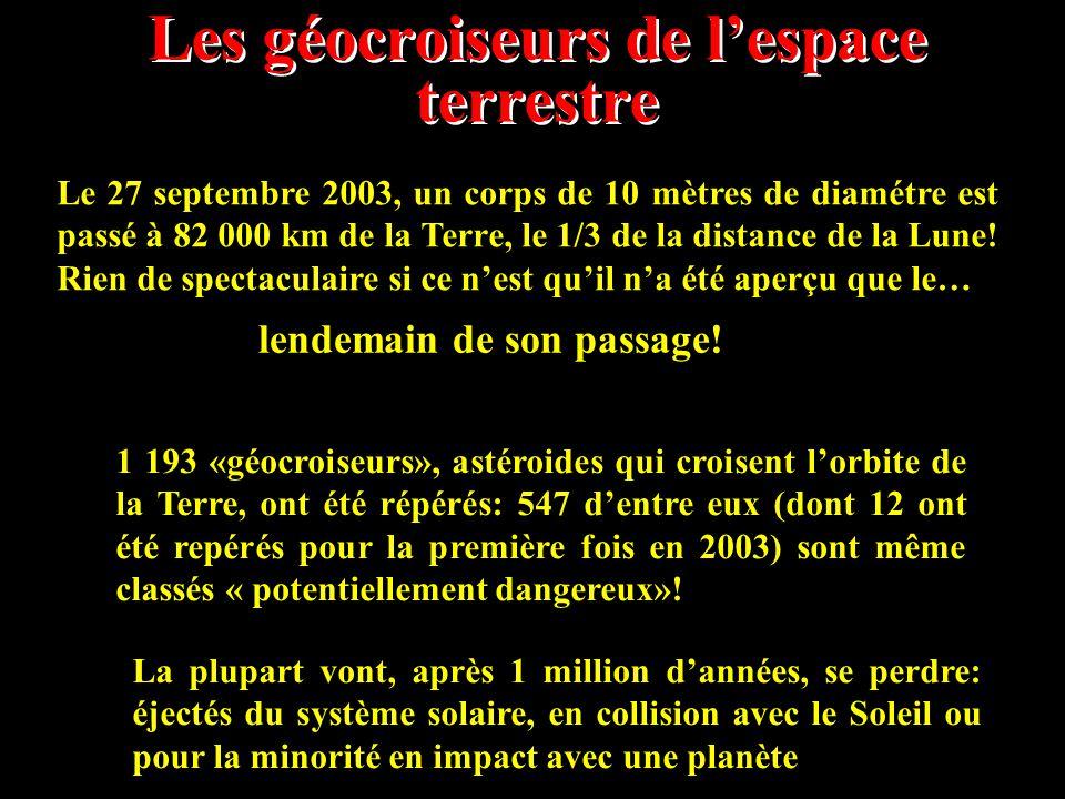 Les géocroiseurs de l'espace terrestre Le 27 septembre 2003, un corps de 10 mètres de diamétre est passé à 82 000 km de la Terre, le 1/3 de la distanc