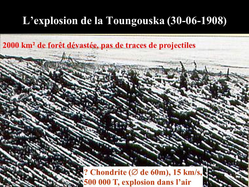 L'explosion de la Toungouska (30-06-1908) 2000 km² de forêt dévastée, pas de traces de projectiles ? Chondrite (  de 60m), 15 km/s, 500 000 T, explos