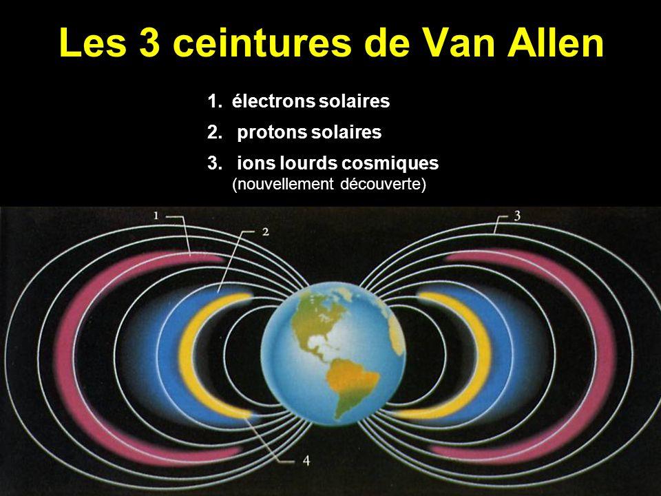 Les 3 ceintures de Van Allen 1.électrons solaires 2. protons solaires 3. ions lourds cosmiques (nouvellement découverte)