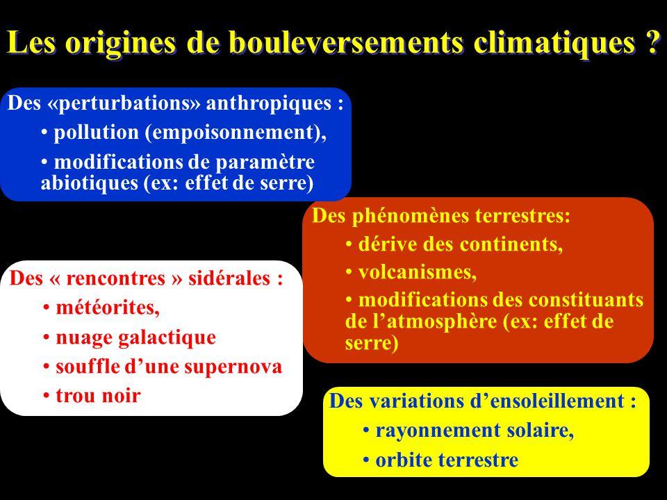 Les origines de bouleversements climatiques ? Des phénomènes terrestres: dérive des continents, volcanismes, modifications des constituants de l'atmos