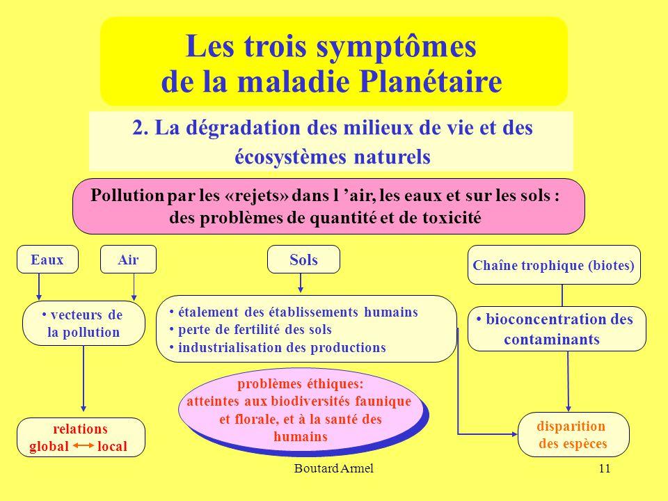Boutard Armel11 2. La dégradation des milieux de vie et des écosystèmes naturels Pollution par les «rejets» dans l 'air, les eaux et sur les sols : de