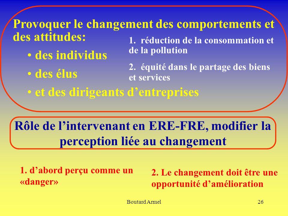 Boutard Armel26 Rôle de l'intervenant en ERE-FRE, modifier la perception liée au changement Provoquer le changement des comportements et des attitudes: des individus des élus et des dirigeants d'entreprises 2.