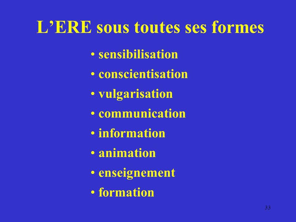 33 L'ERE sous toutes ses formes sensibilisation conscientisation vulgarisation communication information animation enseignement formation