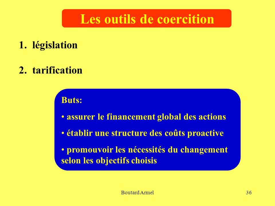 Boutard Armel36 Les outils de coercition 1. législation 2.