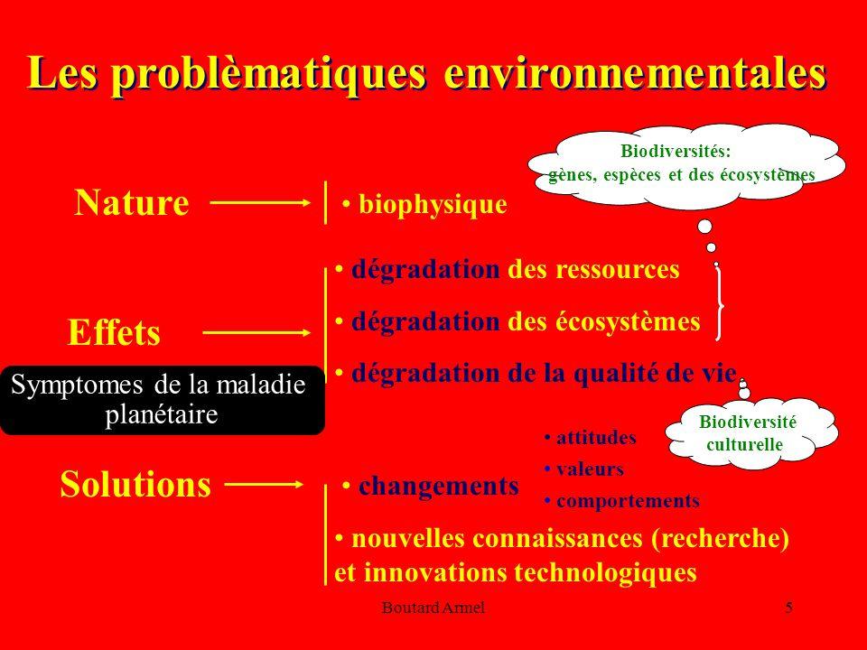 Boutard Armel16 L'utilité des groupes environnementaux politique de lutte à l'effet de serre Le Québec 16/3/1999