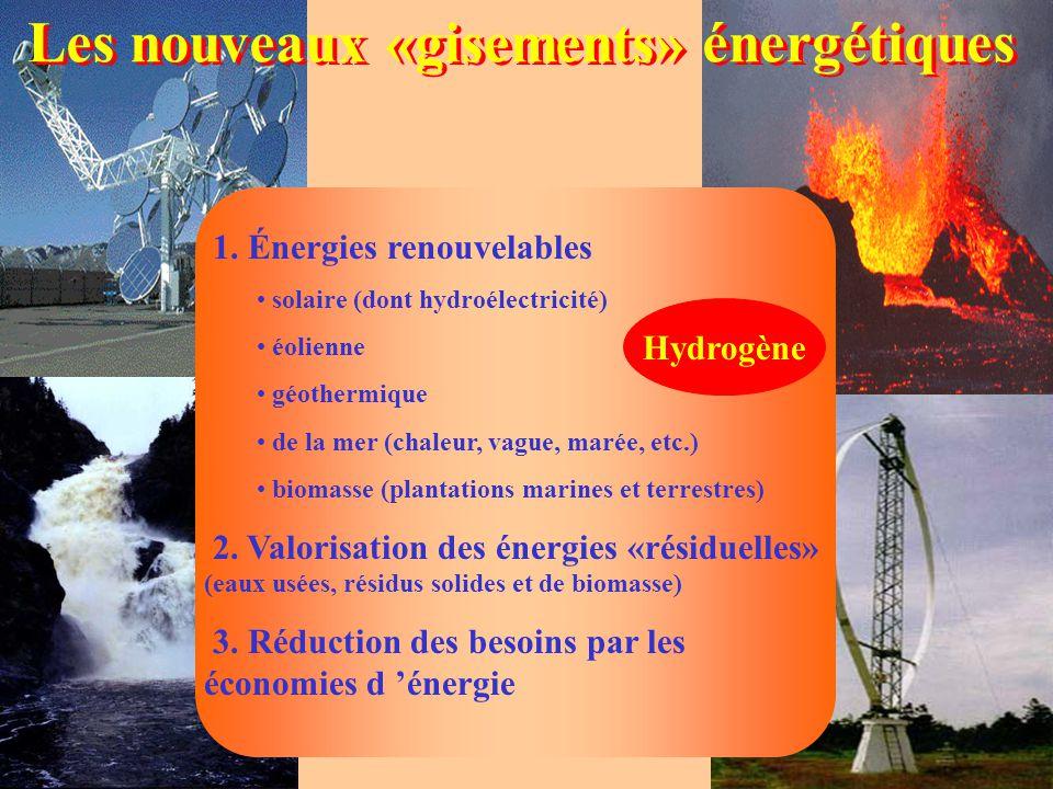Boutard Armel50 Les nouveaux «gisements» énergétiques 1.