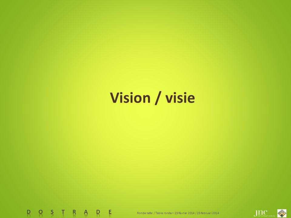 Ronde tafel / Table ronde – 25 février 2014 / 25 februari 2014 Vision / visie