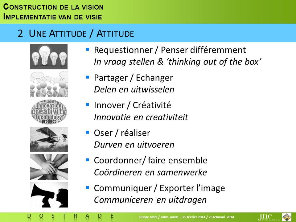 Ronde tafel / Table ronde – 25 février 2014 / 25 februari 2014 2 U NE A TTITUDE / A TTITUDE  Requestionner / Penser différemment In vraag stellen & 'thinking out of the box'  Partager / Echanger Delen en uitwisselen  Innover / Créativité Innovatie en creativiteit  Oser / réaliser Durven en uitvoeren  Coordonner/ faire ensemble Coördineren en samenwerke  Communiquer / Exporter l'image Communiceren en uitdragen C ONSTRUCTION DE LA VISION I MPLEMENTATIE VAN DE VISIE