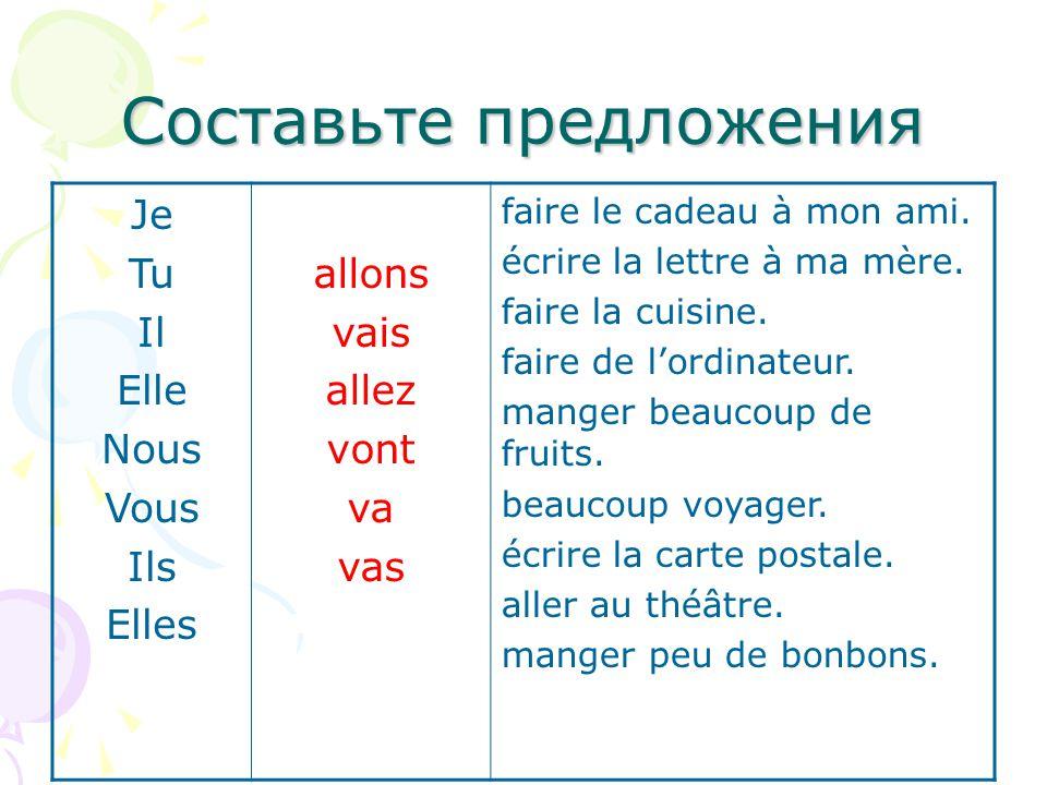 Какие времена, существующие во французском языке вы уже знаете.