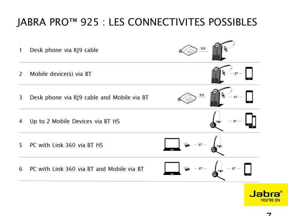 JABRA PRO™ 925 : LES CONNECTIVITES POSSIBLES 7