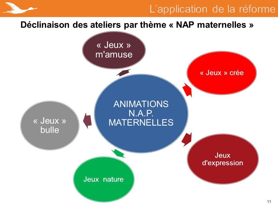11 Déclinaison des ateliers par thème « NAP maternelles » ANIMATIONS N.A.P. MATERNELLES « Jeux » m'amuse « Jeux » crée Jeux d'expression Jeux nature «