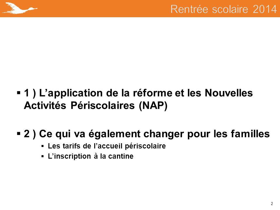 2  1 ) L'application de la réforme et les Nouvelles Activités Périscolaires (NAP)  2 ) Ce qui va également changer pour les familles  Les tarifs de