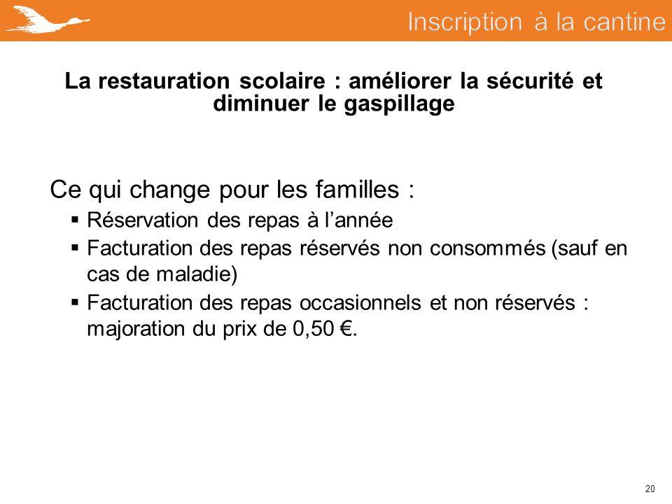 20 La restauration scolaire : améliorer la sécurité et diminuer le gaspillage Ce qui change pour les familles :  Réservation des repas à l'année  Fa