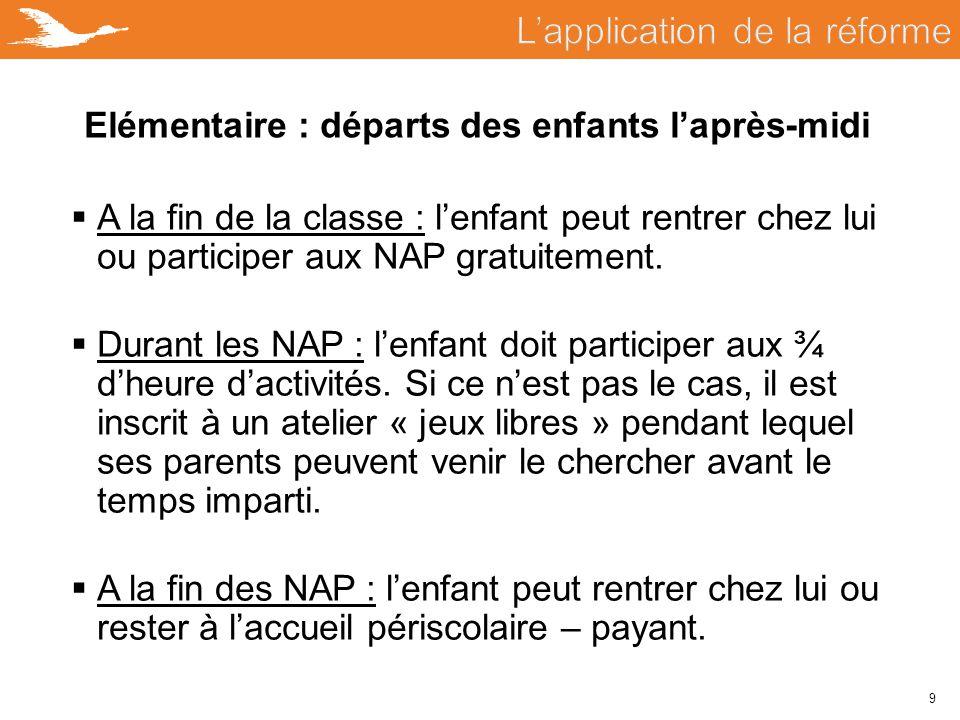 9 Elémentaire : départs des enfants l'après-midi  A la fin de la classe : l'enfant peut rentrer chez lui ou participer aux NAP gratuitement.  Durant