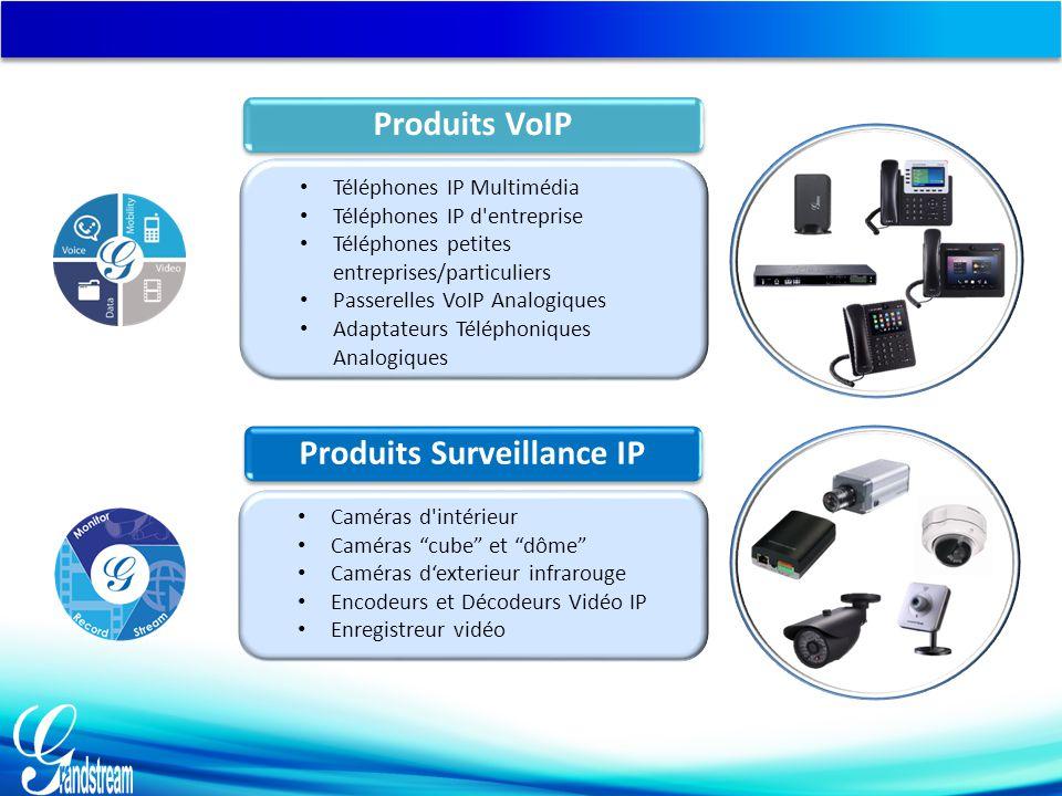 Grandstream Networks, Inc. Produits VoIP Produits Surveillance IP Téléphones IP Multimédia Téléphones IP d'entreprise Téléphones petites entreprises/p