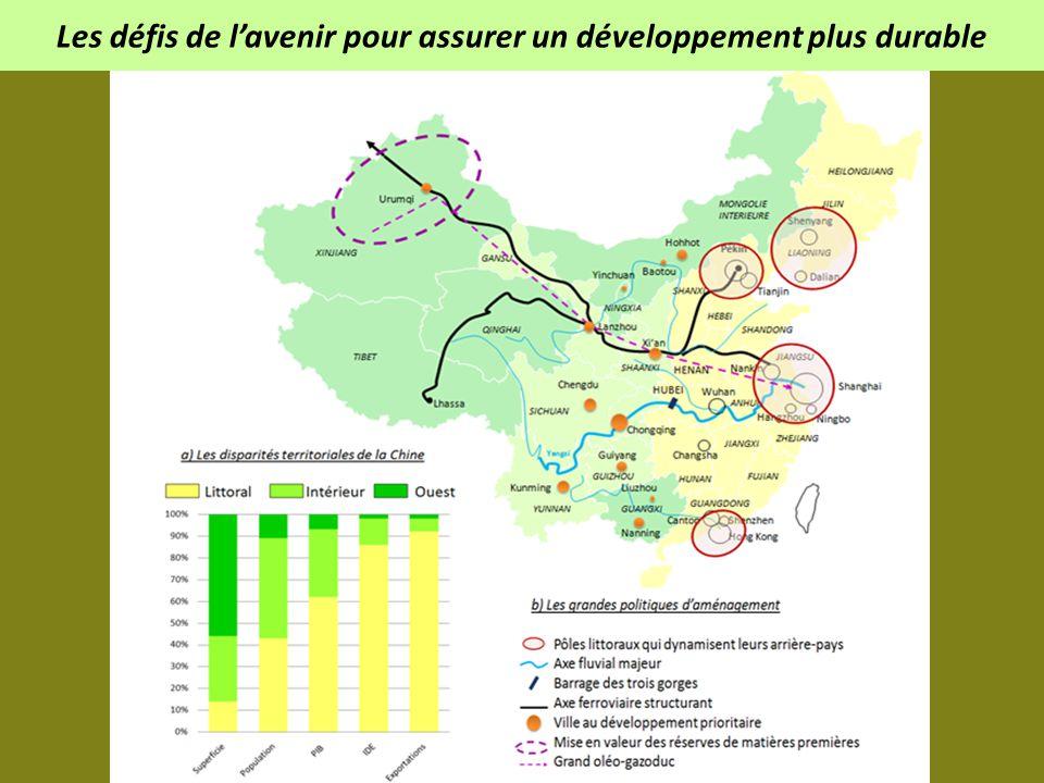Les défis de l'avenir pour assurer un développement plus durable