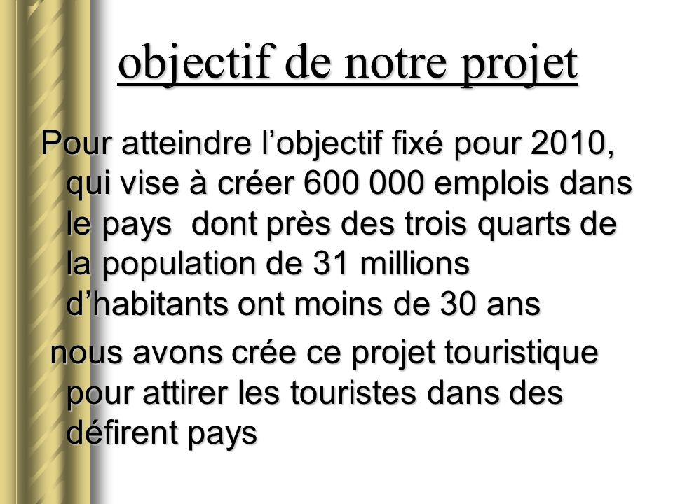 objectif de notre projet Pour atteindre l'objectif fixé pour 2010, qui vise à créer 600 000 emplois dans le pays dont près des trois quarts de la popu