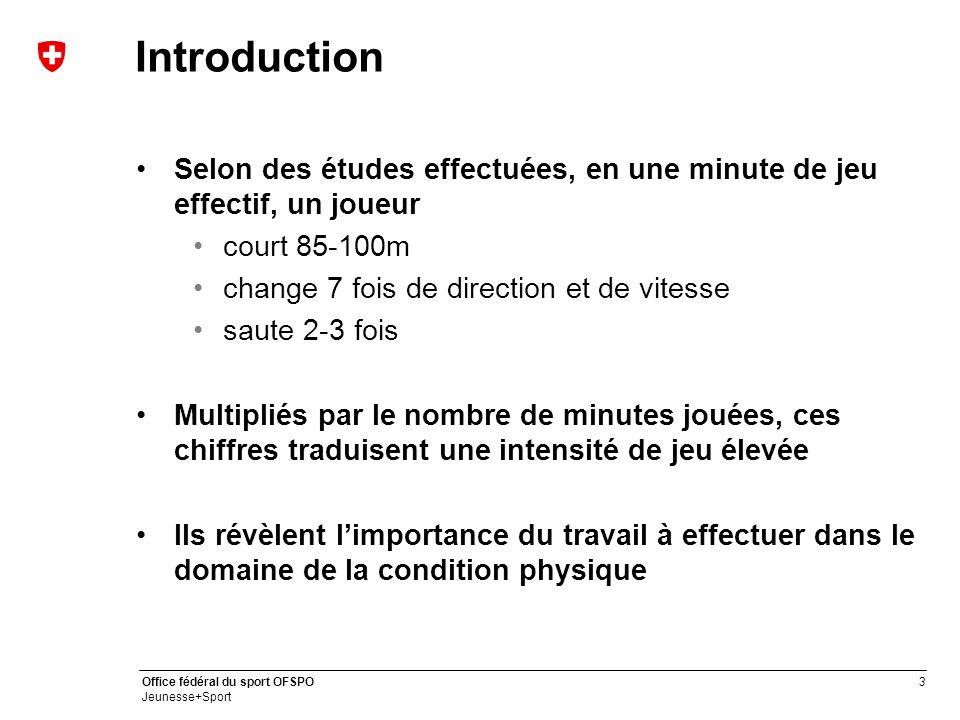 3 Office fédéral du sport OFSPO Jeunesse+Sport Introduction Selon des études effectuées, en une minute de jeu effectif, un joueur court 85-100m change