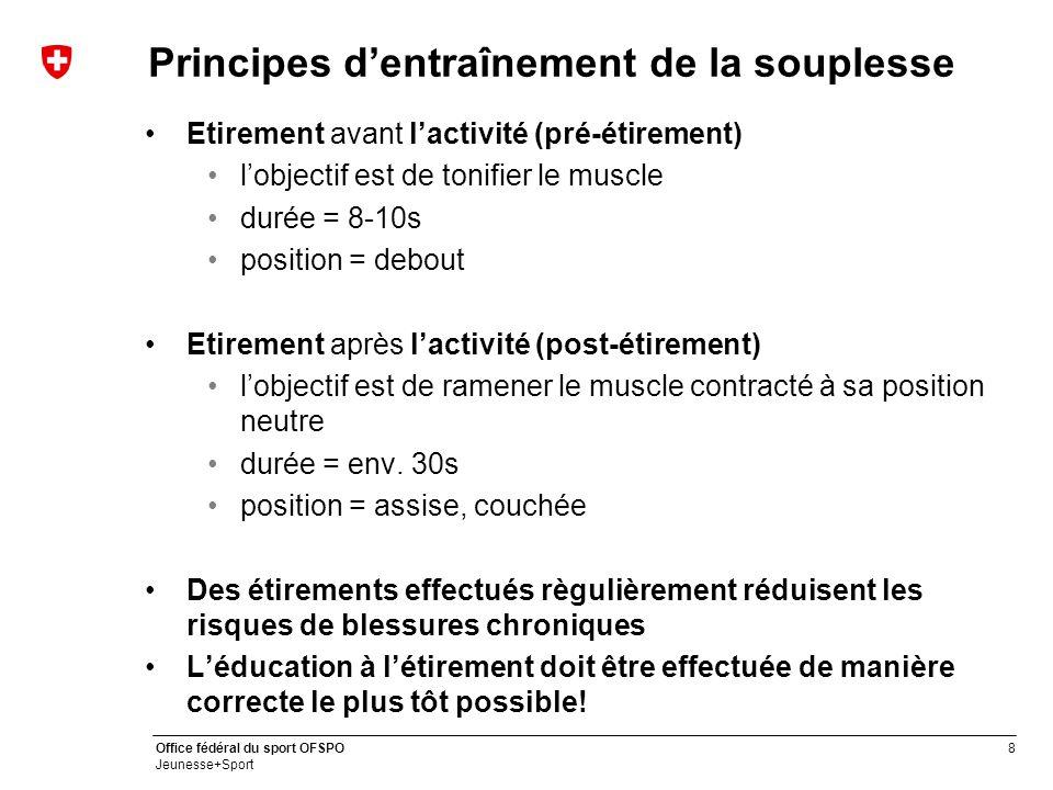8 Office fédéral du sport OFSPO Jeunesse+Sport Principes d'entraînement de la souplesse Etirement avant l'activité (pré-étirement) l'objectif est de tonifier le muscle durée = 8-10s position = debout Etirement après l'activité (post-étirement) l'objectif est de ramener le muscle contracté à sa position neutre durée = env.