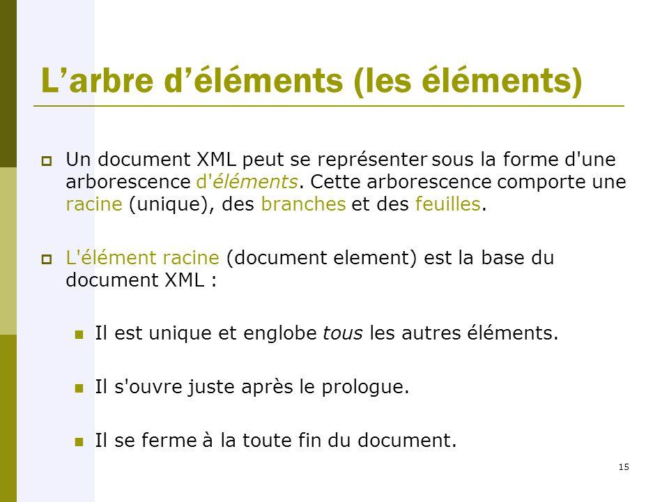 15 L'arbre d'éléments (les éléments)  Un document XML peut se représenter sous la forme d une arborescence d éléments.