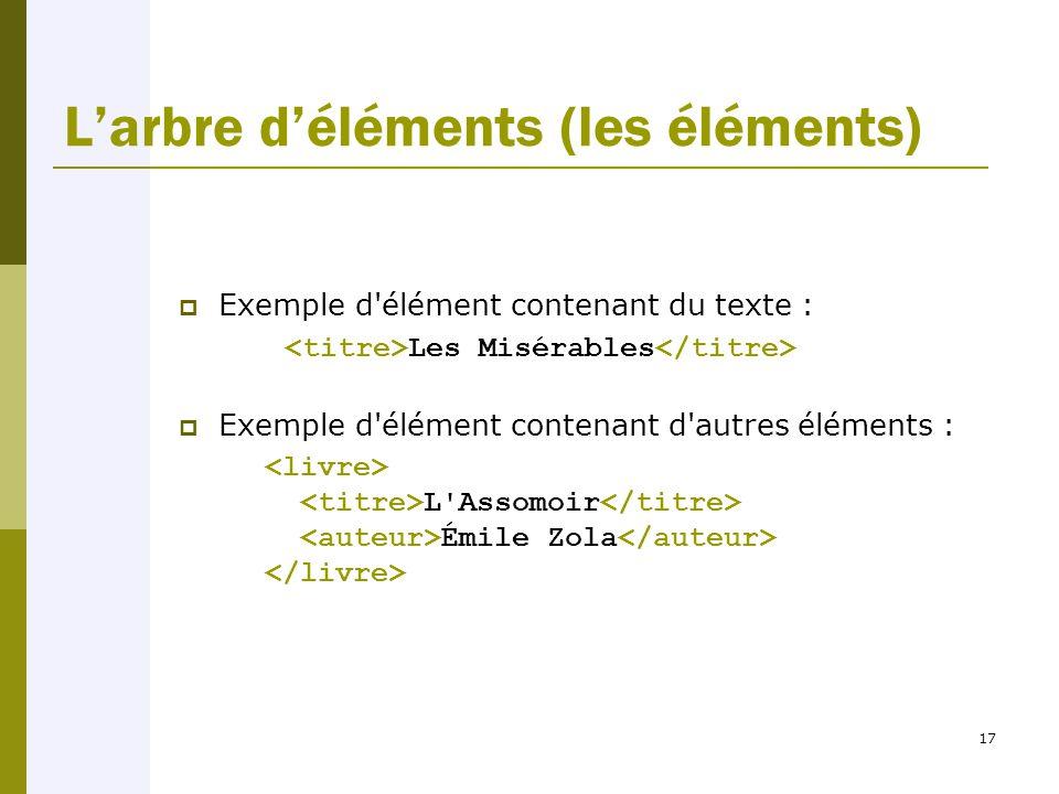 17 L'arbre d'éléments (les éléments)  Exemple d élément contenant du texte : Les Misérables  Exemple d élément contenant d autres éléments : L Assomoir Émile Zola