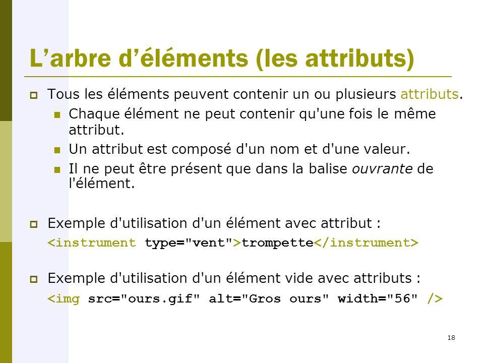 18 L'arbre d'éléments (les attributs)  Tous les éléments peuvent contenir un ou plusieurs attributs.