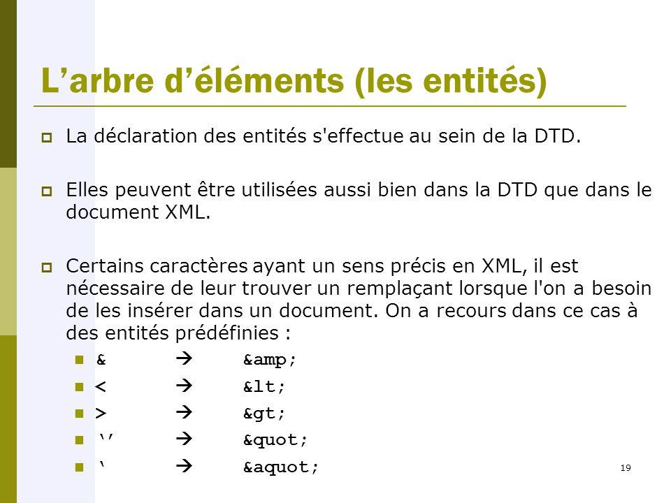 19 L'arbre d'éléments (les entités)  La déclaration des entités s effectue au sein de la DTD.