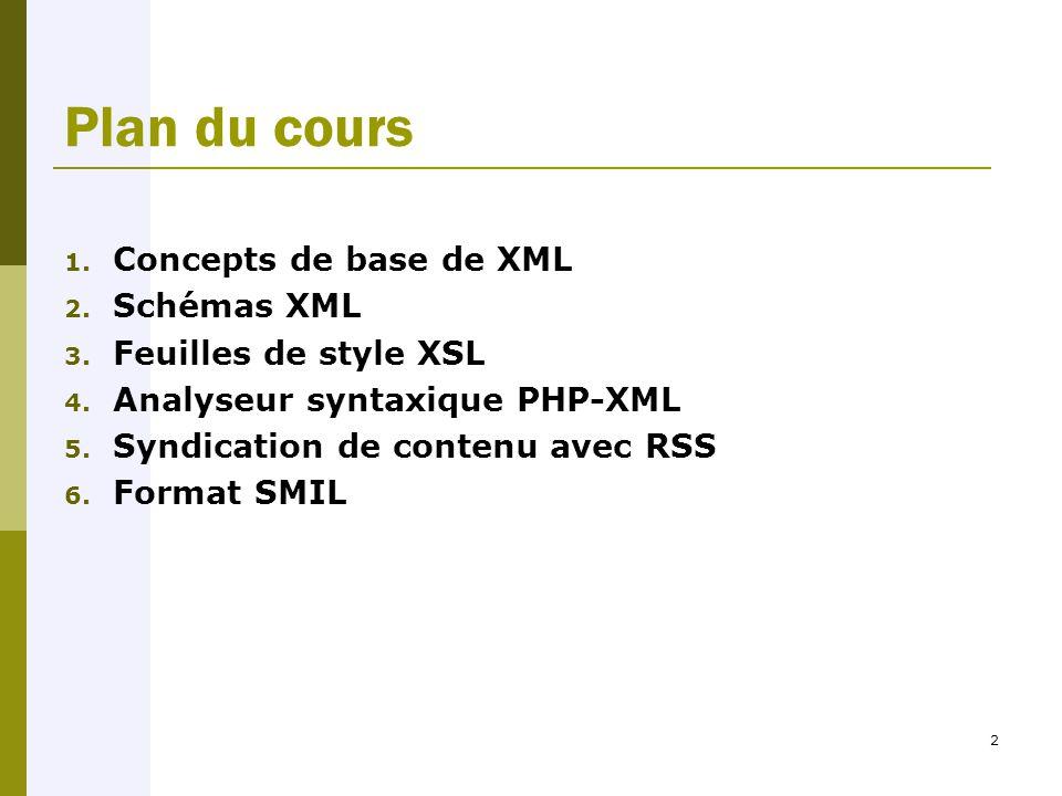 2 Plan du cours 1. Concepts de base de XML 2. Schémas XML 3.