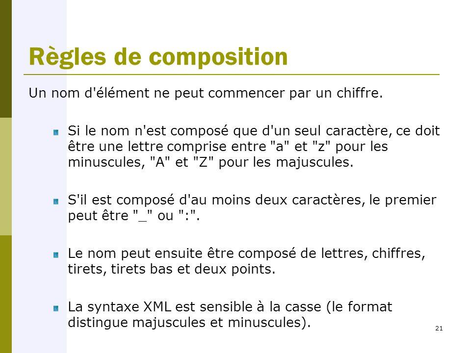 21 Règles de composition Un nom d élément ne peut commencer par un chiffre.