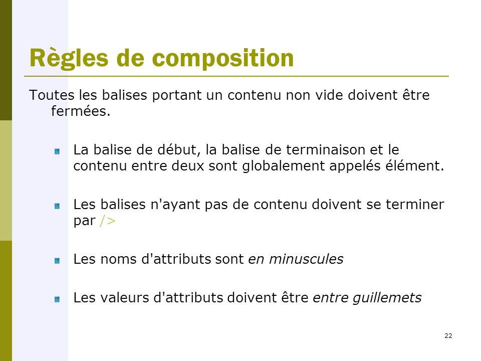 22 Règles de composition Toutes les balises portant un contenu non vide doivent être fermées.