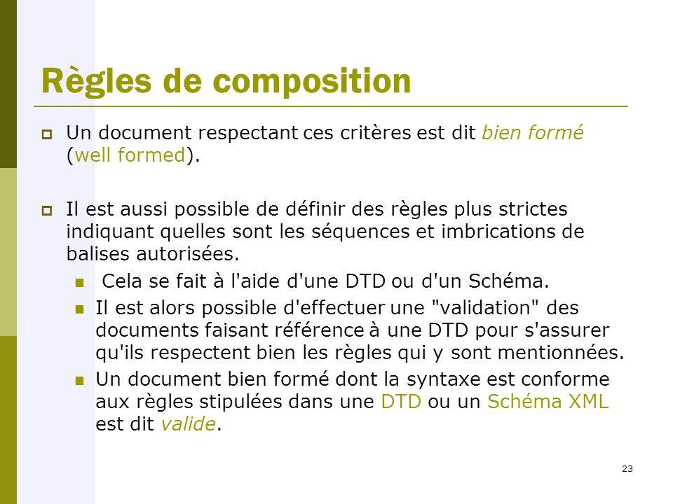 23 Règles de composition  Un document respectant ces critères est dit bien formé (well formed).