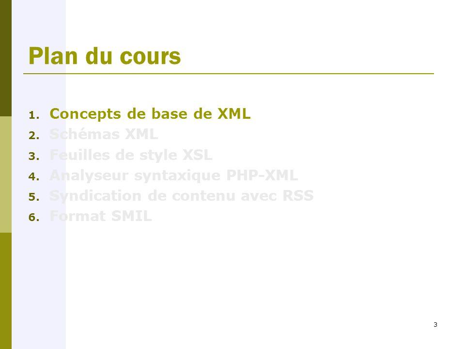 3 Plan du cours 1. Concepts de base de XML 2. Schémas XML 3.
