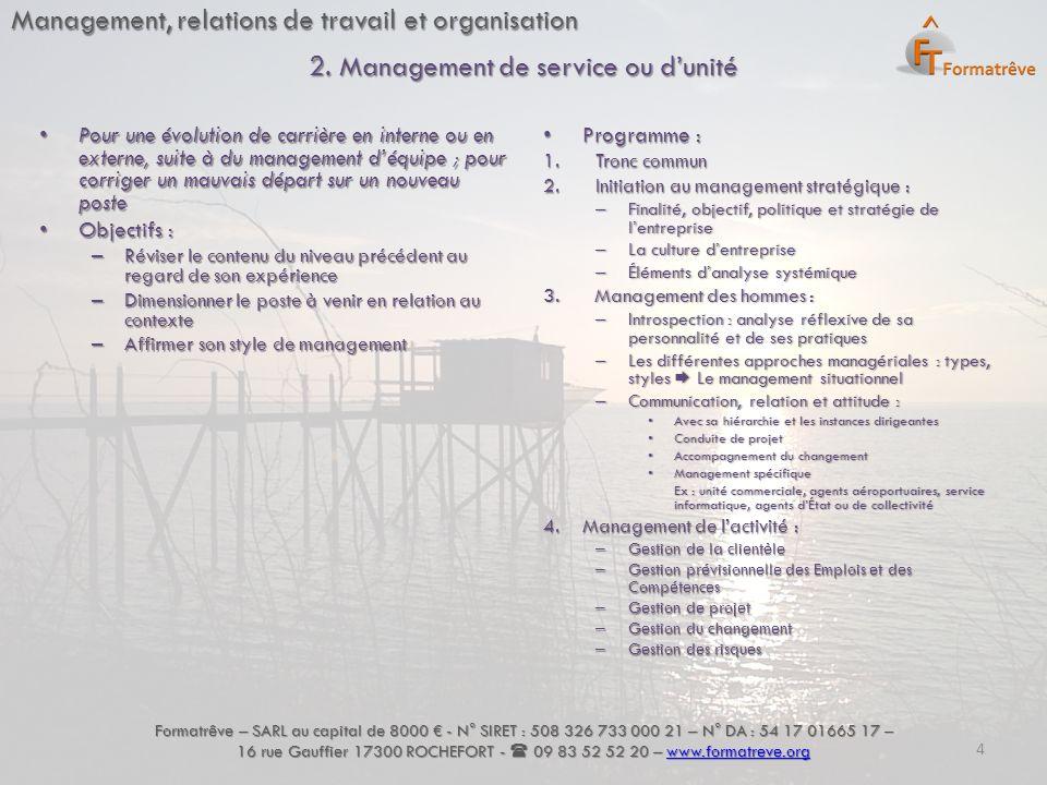 Management, relations de travail et organisation Pour une évolution de carrière en interne ou en externe, suite à du management d'équipe ; pour corrig