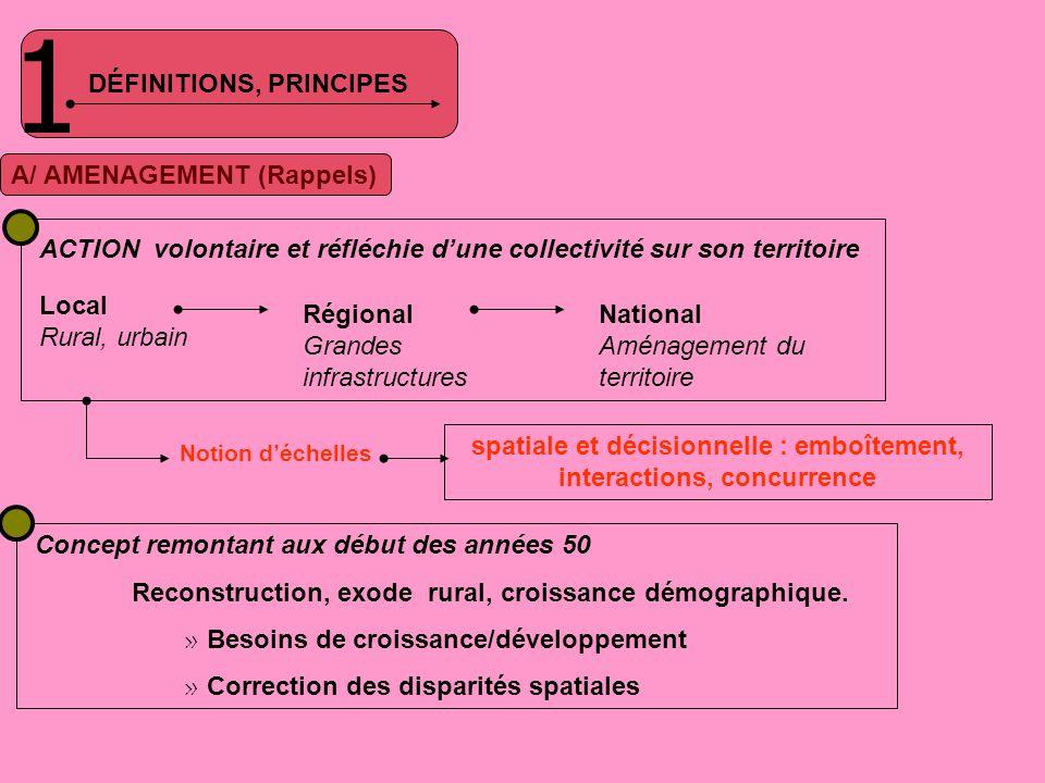 A/ AMENAGEMENT (Rappels) DÉFINITIONS, PRINCIPES 1 ACTION volontaire et réfléchie d'une collectivité sur son territoire Local Rural, urbain Régional Gr