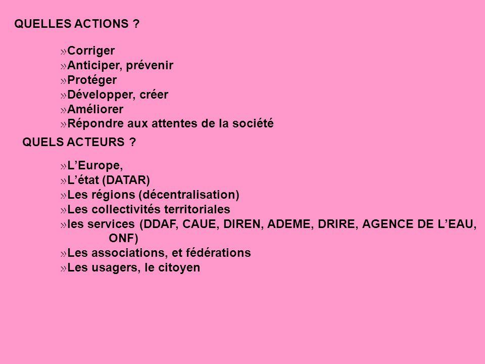 QUELLES ACTIONS ? »Corriger »Anticiper, prévenir »Protéger »Développer, créer »Améliorer »Répondre aux attentes de la société »L'Europe, »L'état (DATA