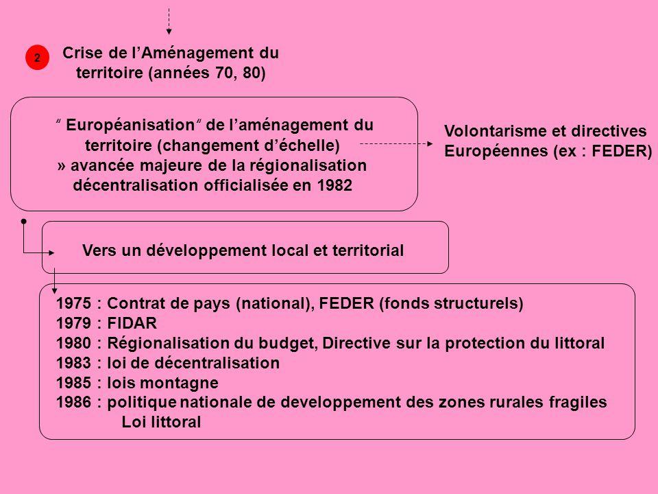 """Crise de l'Aménagement du territoire (années 70, 80) Volontarisme et directives Européennes (ex : FEDER) """" Européanisation"""" de l'aménagement du territ"""