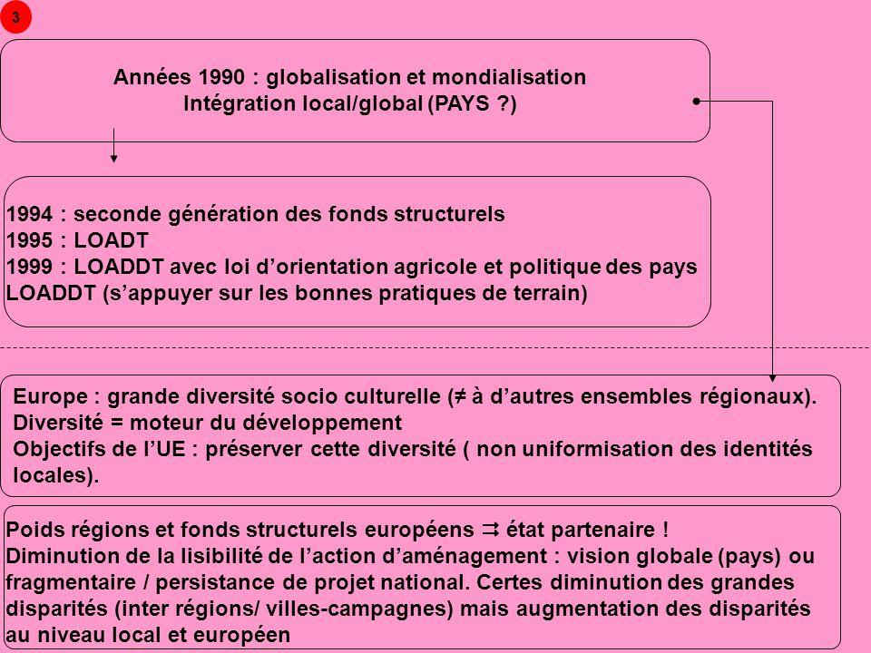 Années 1990 : globalisation et mondialisation Intégration local/global (PAYS ?) 3 1994 : seconde génération des fonds structurels 1995 : LOADT 1999 :