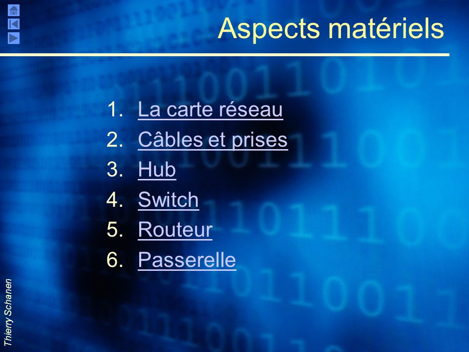 Thierry Schanen Aspects matériels 1.La carte réseauLa carte réseau 2.Câbles et prisesCâbles et prises 3.HubHub 4.SwitchSwitch 5.RouteurRouteur 6.Passe