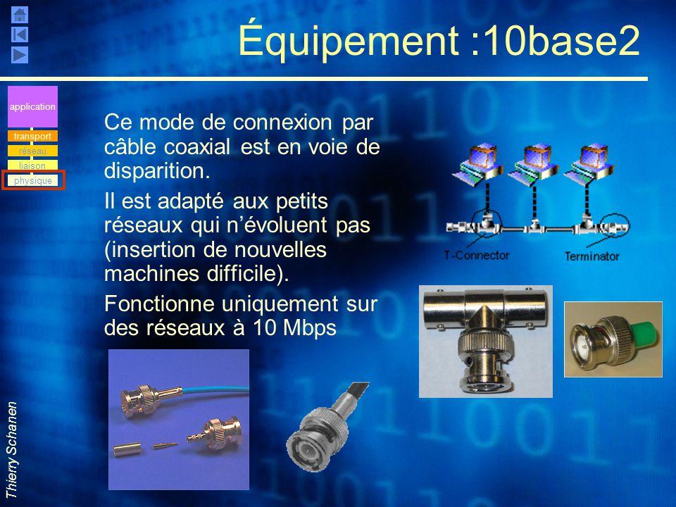 Thierry Schanen Équipement :10base2 Ce mode de connexion par câble coaxial est en voie de disparition. Il est adapté aux petits réseaux qui n'évoluent