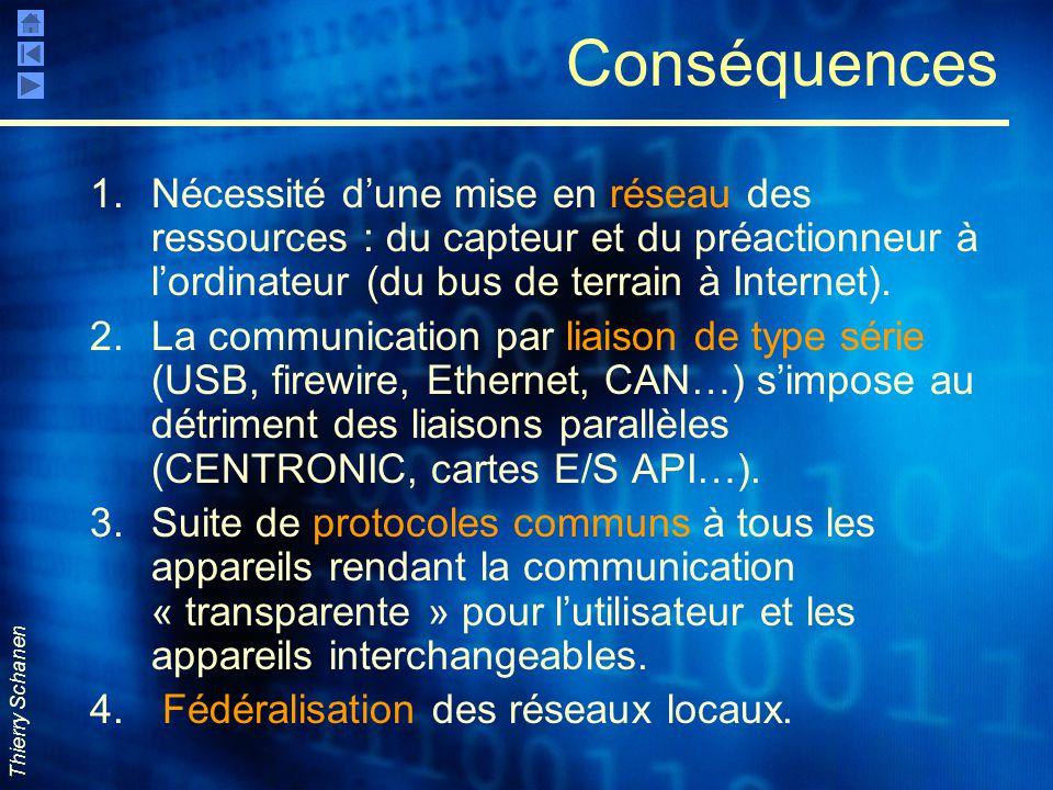 Thierry Schanen Conséquences 1.Nécessité d'une mise en réseau des ressources : du capteur et du préactionneur à l'ordinateur (du bus de terrain à Inte